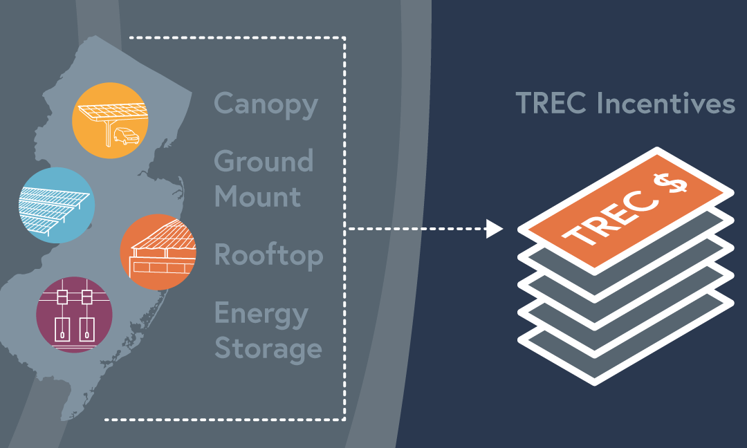 TRECs Are Great For NJ Commercial Enterprises